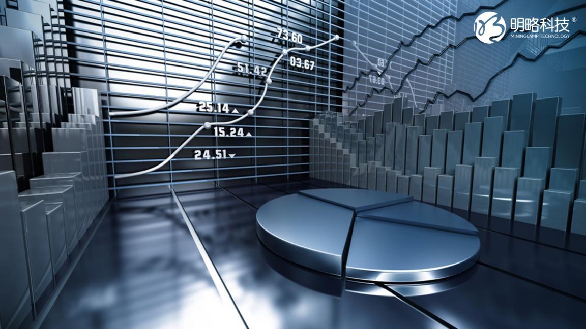 合规科技席卷,明略科技如何以科技助力金融行业发展?